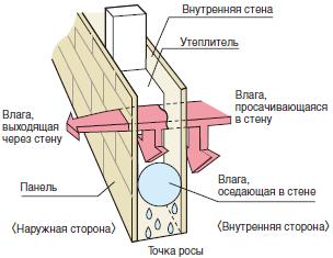 fasadnye-paneli-kmew-ventilyaciya