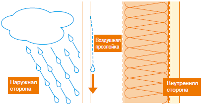 fasadnye-paneli-kmew-ventilyaciya2