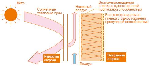 fasadnye-paneli-kmew-ventilyaciya3