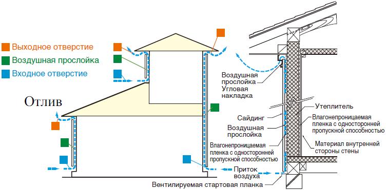 fasadnye-paneli-kmew-ventilyaciya4