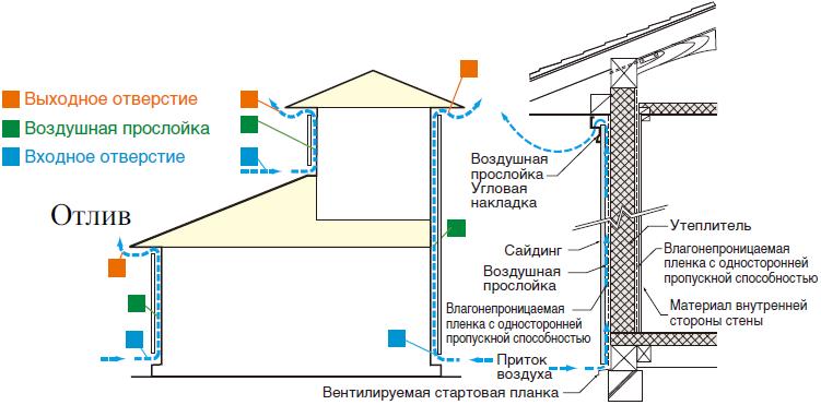 fasadnye-paneli-kmew-ventilyaciya5