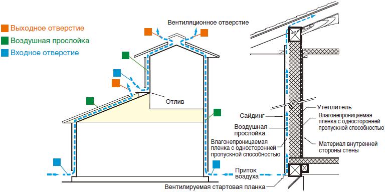 fasadnye-paneli-kmew-ventilyaciya6