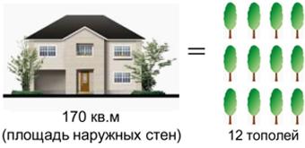 Экологичность фасадных панелей Kmew